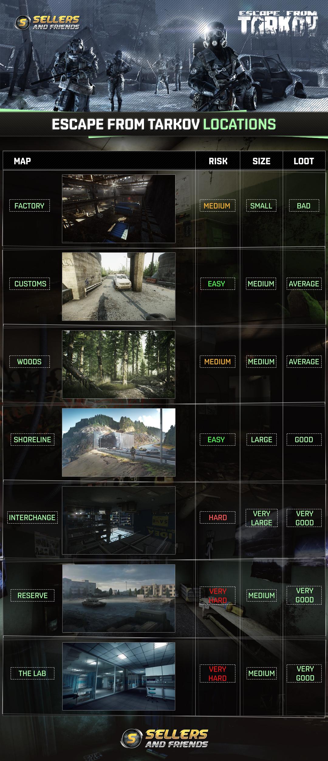 Escape from Tarkov maps guide