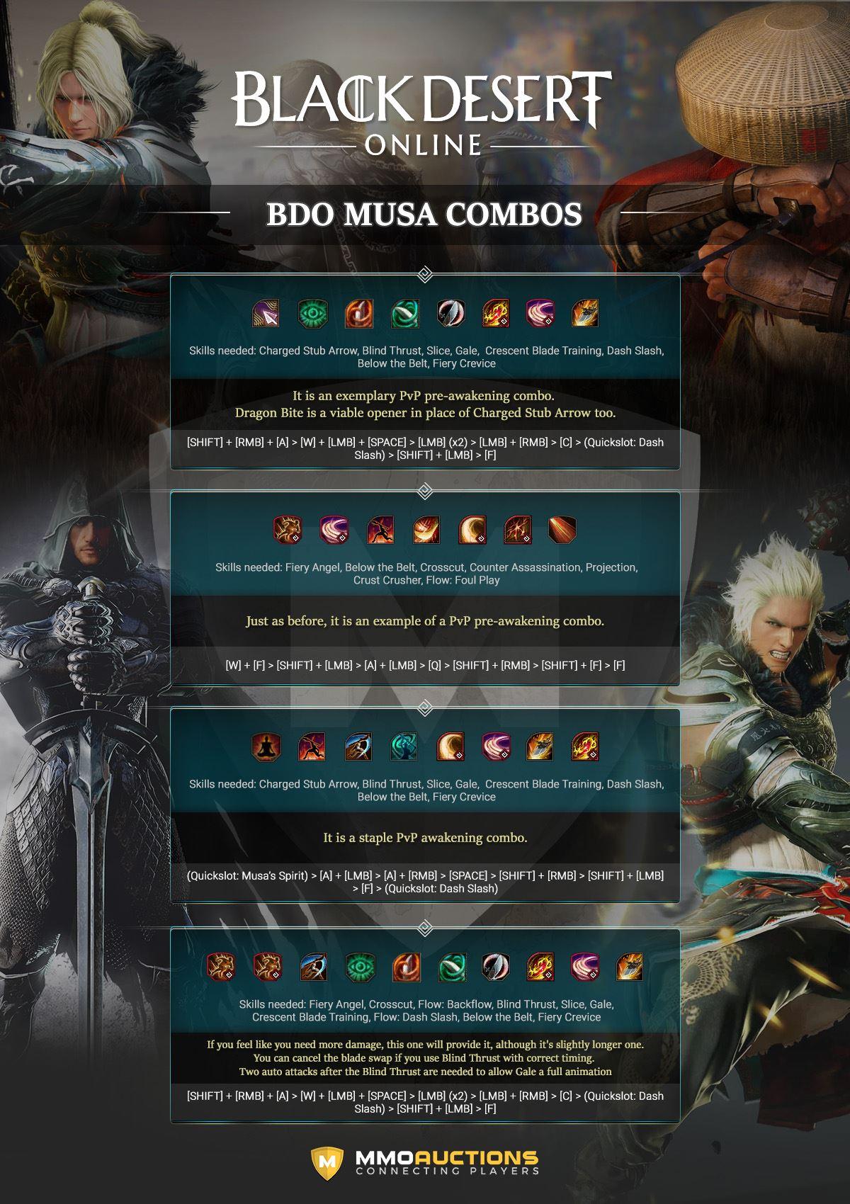 bdo musa guide combos