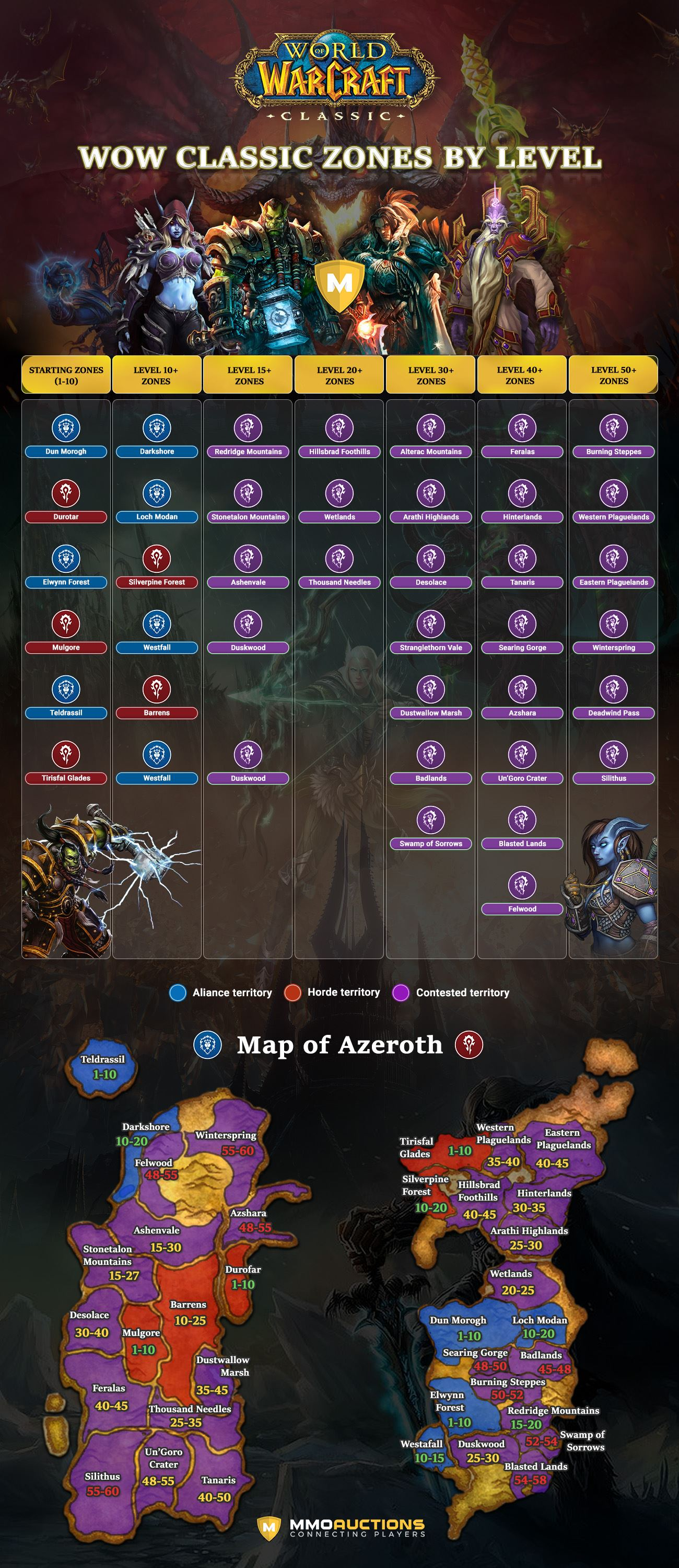 wow classic leveling zones by level