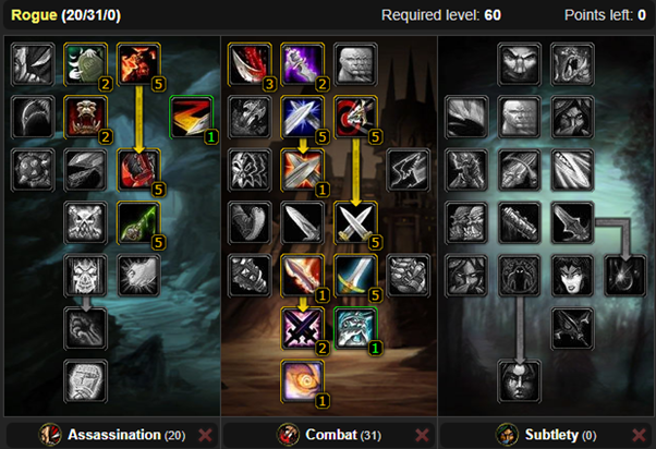 Rogue Leveling Build