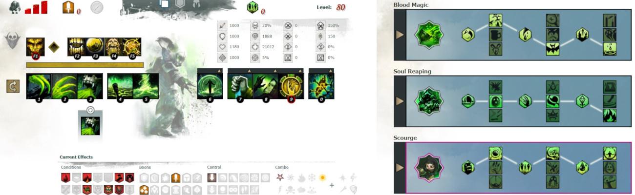 Necromancer Scourge Support Build