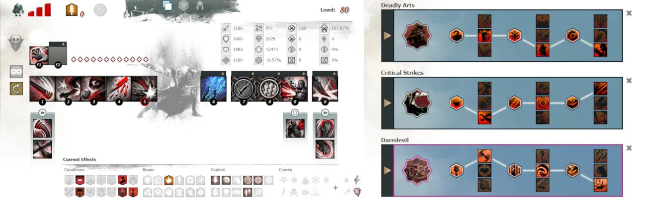 Thief Daredevil Power DPS Build