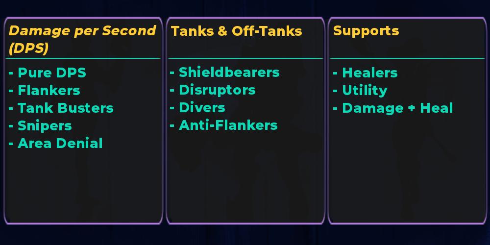 overwatch-beginners-guide-roles-info