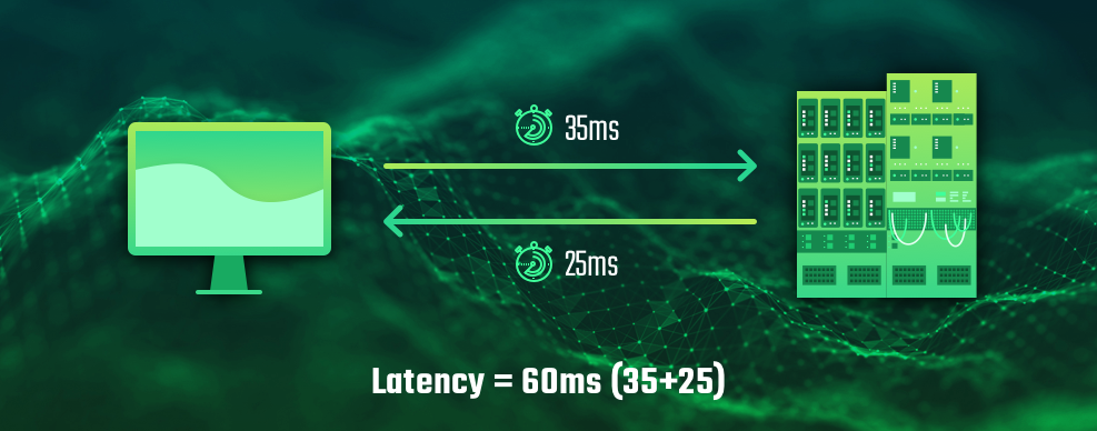Ping vs Latency. Thanks to Outfox for the image.