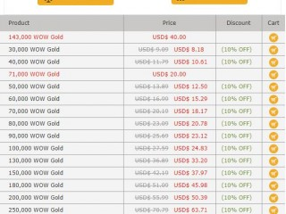 100,000 WOW Gold selling --- cheap/safe/fast WOW gold on IGXE.COM with 24*7 online service.
