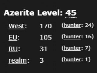 408 Hunter 45 LVL Azerite  3 bis Azerites