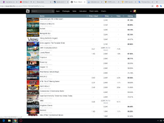 I sell my account steam (cs:go prime,gta4,coh2,f1,for honor,grid1/2+additives,and other)