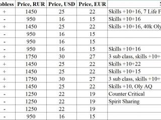 WTS RPG-Club.com Characters/Epiq/Equipments/Adena/COL